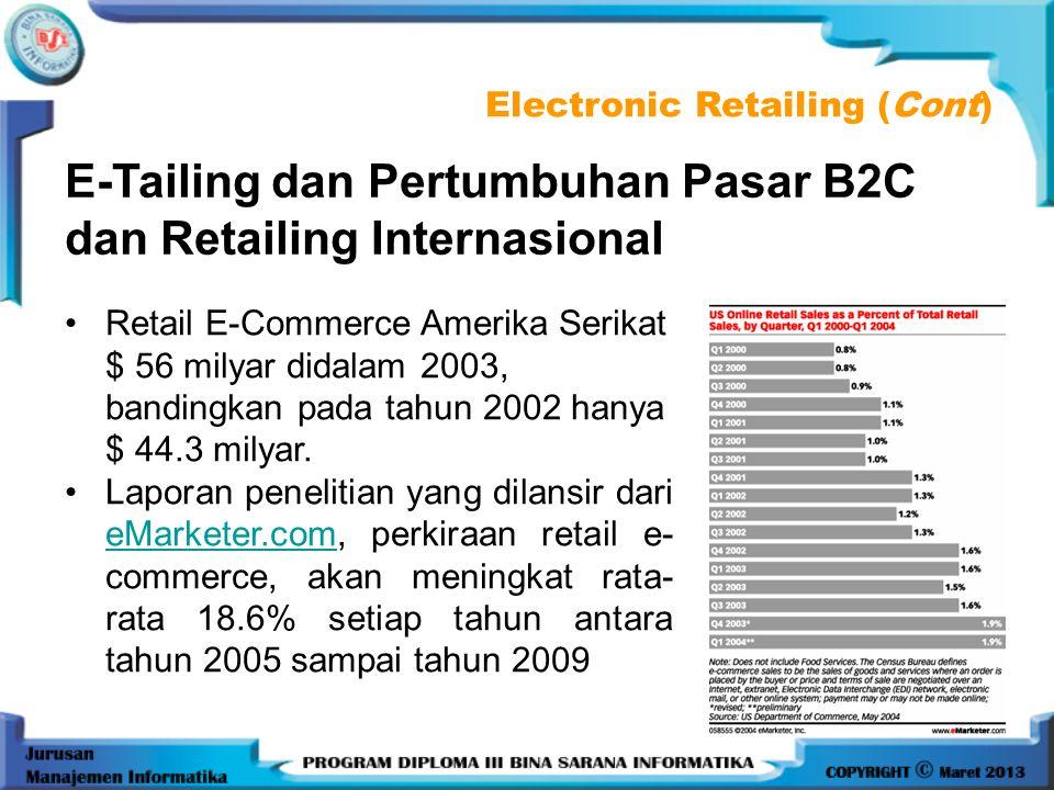 E-Tailing dan Pertumbuhan Pasar B2C dan Retailing di Indonesia Electronic Retailing (Cont) Berdasarkan survey IDC, pertumbuhan di Indonesia •Tahun 1996- 1999 – Transaksi $20 Juta •Tahun 2000 US$ 100 Juta •Tahun 2001 US$ 200 Juta •Tahun 2003 US$ 1,2 Miliyar
