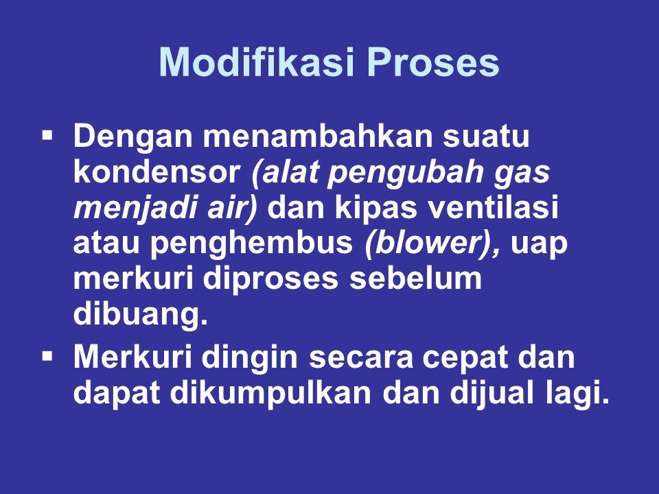 Modifikasi Proses  Dengan menambahkan suatu kondensor (alat pengubah gas menjadi air) dan kipas ventilasi atau penghembus (blower), uap merkuri dipro