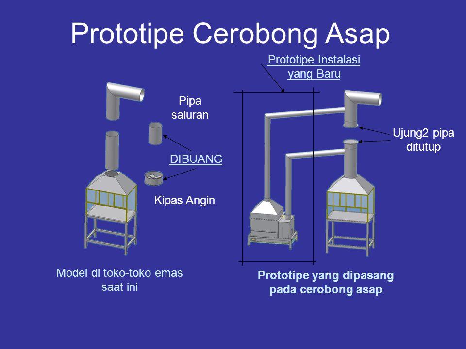 Prototipe Cerobong Asap Model di toko-toko emas saat ini Prototipe yang dipasang pada cerobong asap DIBUANG Kipas Angin Pipa saluran Prototipe Instala