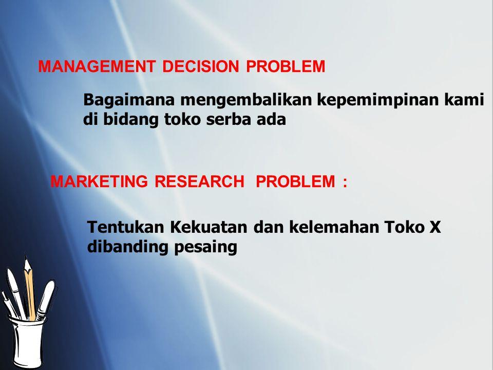 MANAGEMENT DECISION PROBLEM MARKETING RESEARCH PROBLEM : Tentukan Kekuatan dan kelemahan Toko X dibanding pesaing Bagaimana mengembalikan kepemimpinan