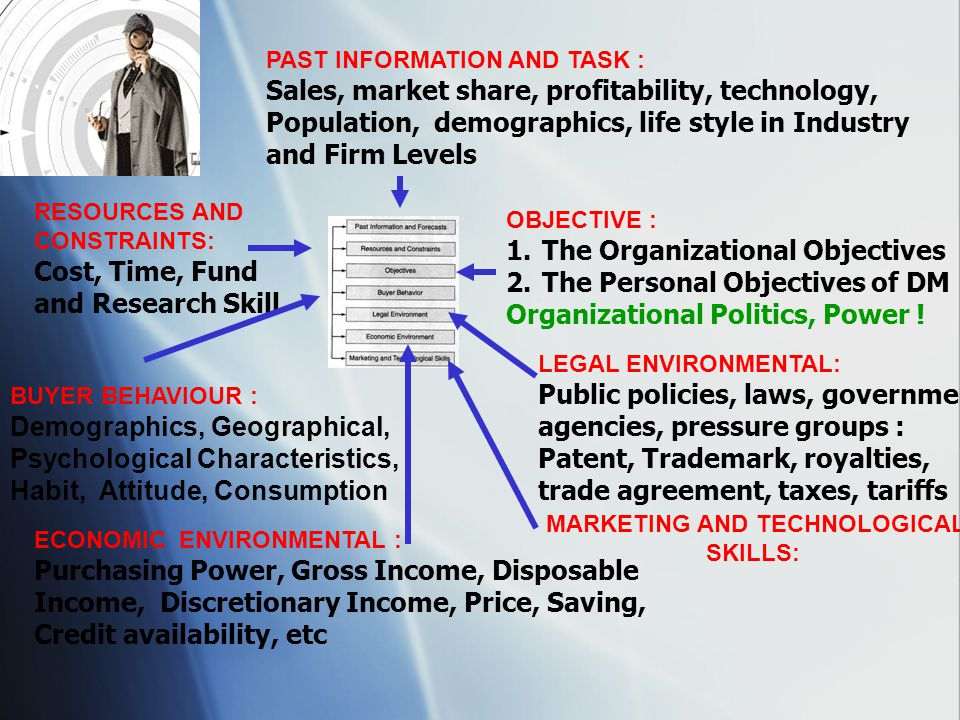 PAST INFORMATION AND TASK : Sales, market share, profitability, technology, Population, demographics, life style in Industry and Firm Levels RESOURCES