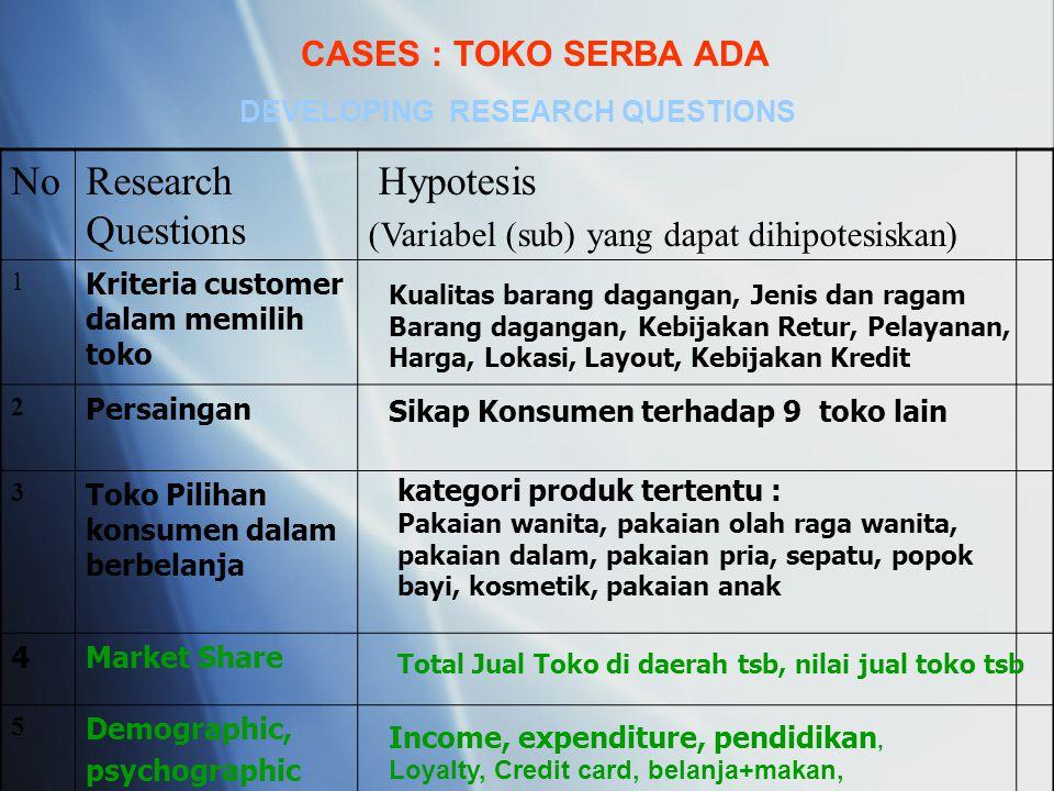 NoResearch Questions Hypotesis (Variabel (sub) yang dapat dihipotesiskan) 1 Kriteria customer dalam memilih toko 2 Persaingan 3 Toko Pilihan konsumen