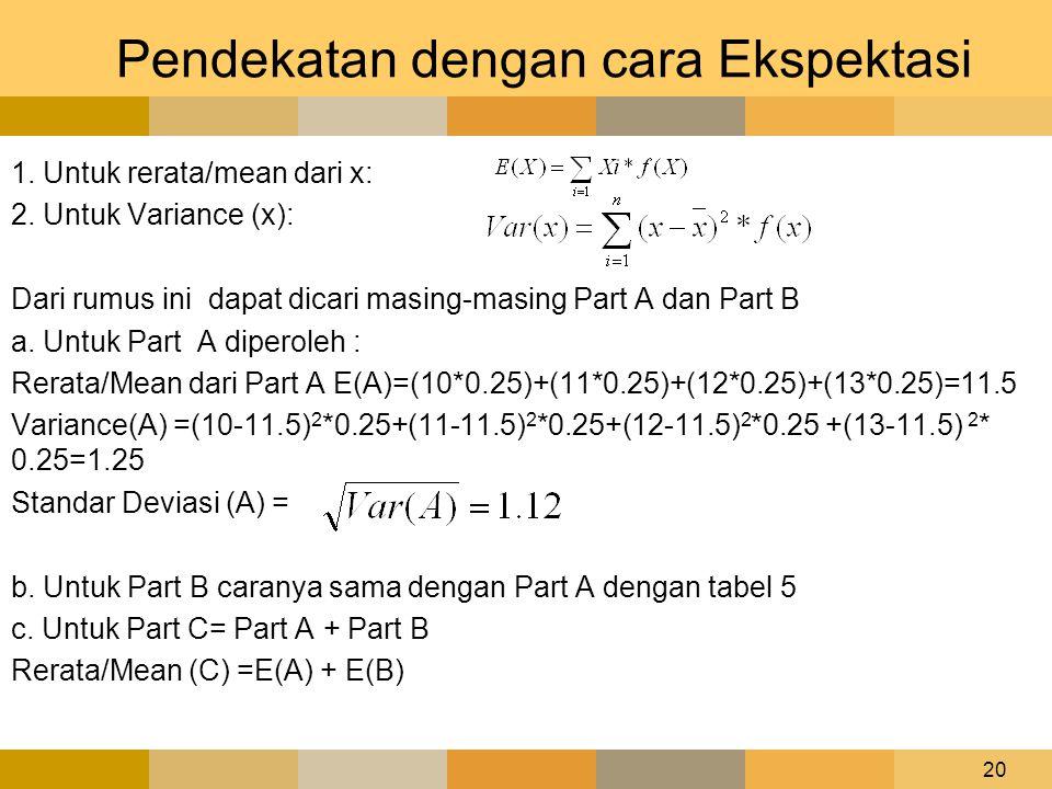 20 Pendekatan dengan cara Ekspektasi 1. Untuk rerata/mean dari x: 2. Untuk Variance (x): Dari rumus ini dapat dicari masing-masing Part A dan Part B a