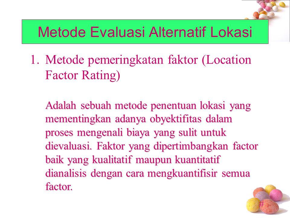 # Metode Evaluasi Alternatif Lokasi langkah-langkah yang perlu dilakukan dalam Location Factor Rating : 1.Membuat daftar factor yang berhubungan yang sering disebut factor kunci sukses (critical success factors – CSFs) 2.Buat pembobotan untuk setiap factor yang telah ditetapkan pada langkah 1.