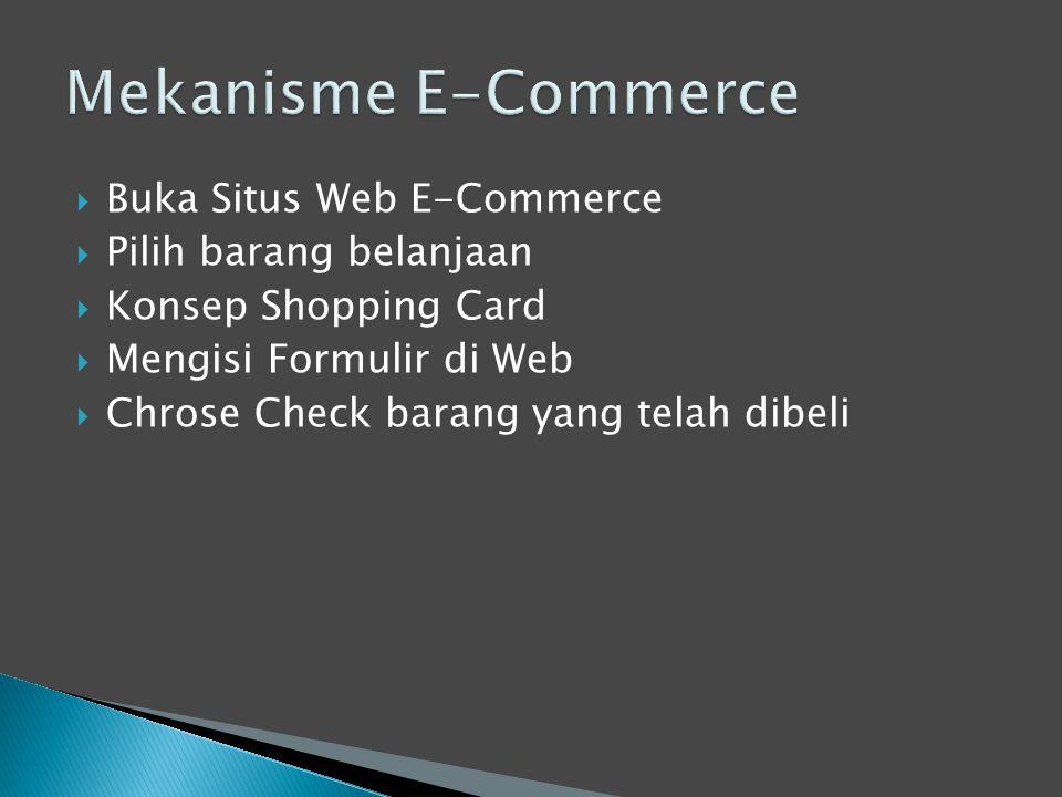  Buka Situs Web E-Commerce  Pilih barang belanjaan  Konsep Shopping Card  Mengisi Formulir di Web  Chrose Check barang yang telah dibeli