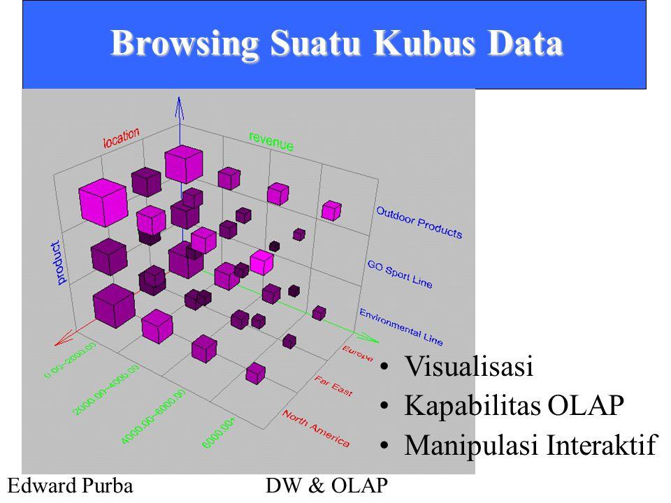 Edward PurbaDW & OLAP Browsing Suatu Kubus Data •Visualisasi •Kapabilitas OLAP •Manipulasi Interaktif
