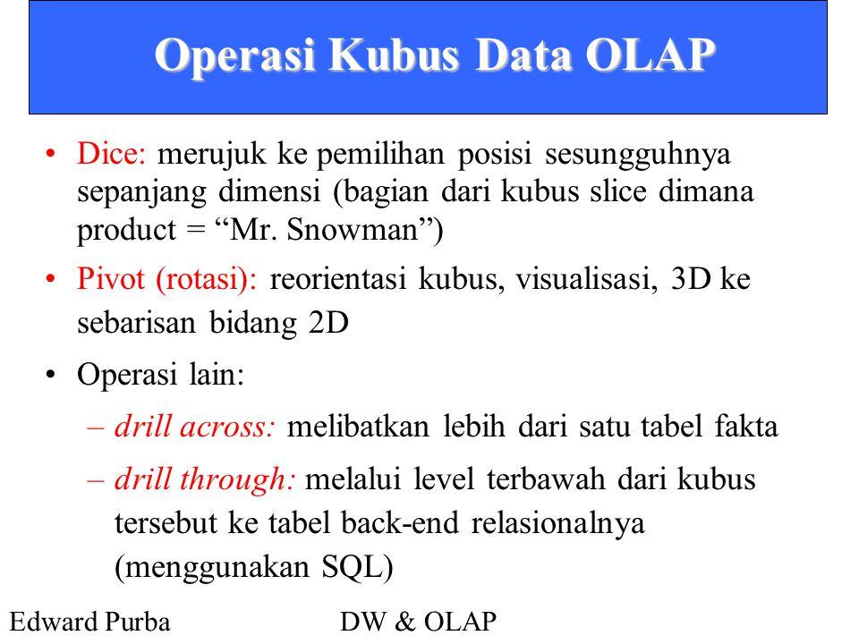 Edward PurbaDW & OLAP Operasi Kubus Data OLAP •Dice: merujuk ke pemilihan posisi sesungguhnya sepanjang dimensi (bagian dari kubus slice dimana produc