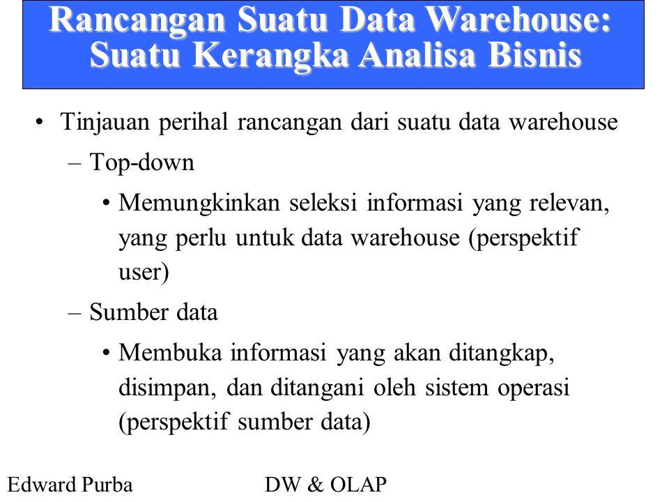 Edward PurbaDW & OLAP Rancangan Suatu Data Warehouse: Suatu Kerangka Analisa Bisnis •Tinjauan perihal rancangan dari suatu data warehouse –Top-down •Memungkinkan seleksi informasi yang relevan, yang perlu untuk data warehouse (perspektif user) –Sumber data •Membuka informasi yang akan ditangkap, disimpan, dan ditangani oleh sistem operasi (perspektif sumber data)