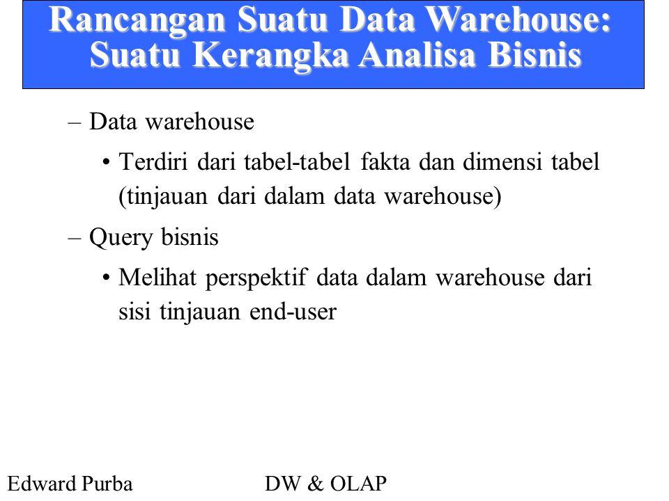 Edward PurbaDW & OLAP Rancangan Suatu Data Warehouse: Suatu Kerangka Analisa Bisnis –Data warehouse •Terdiri dari tabel-tabel fakta dan dimensi tabel (tinjauan dari dalam data warehouse) –Query bisnis •Melihat perspektif data dalam warehouse dari sisi tinjauan end-user