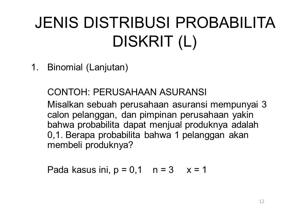 JENIS DISTRIBUSI PROBABILITA DISKRIT (L) 1.Binomial (Lanjutan) CONTOH: PERUSAHAAN ASURANSI Misalkan sebuah perusahaan asuransi mempunyai 3 calon pelanggan, dan pimpinan perusahaan yakin bahwa probabilita dapat menjual produknya adalah 0,1.