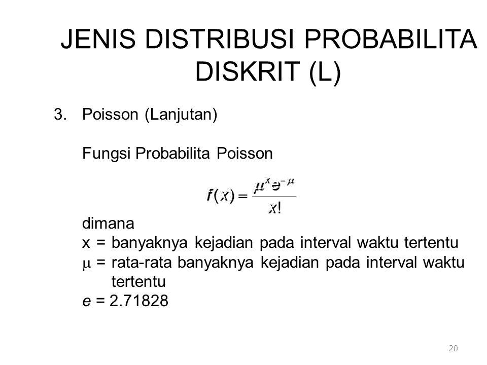 JENIS DISTRIBUSI PROBABILITA DISKRIT (L) 3.Poisson (Lanjutan) Fungsi Probabilita Poisson dimana x=banyaknya kejadian pada interval waktu tertentu  =rata-rata banyaknya kejadian pada interval waktu tertentu e = 2.71828 20