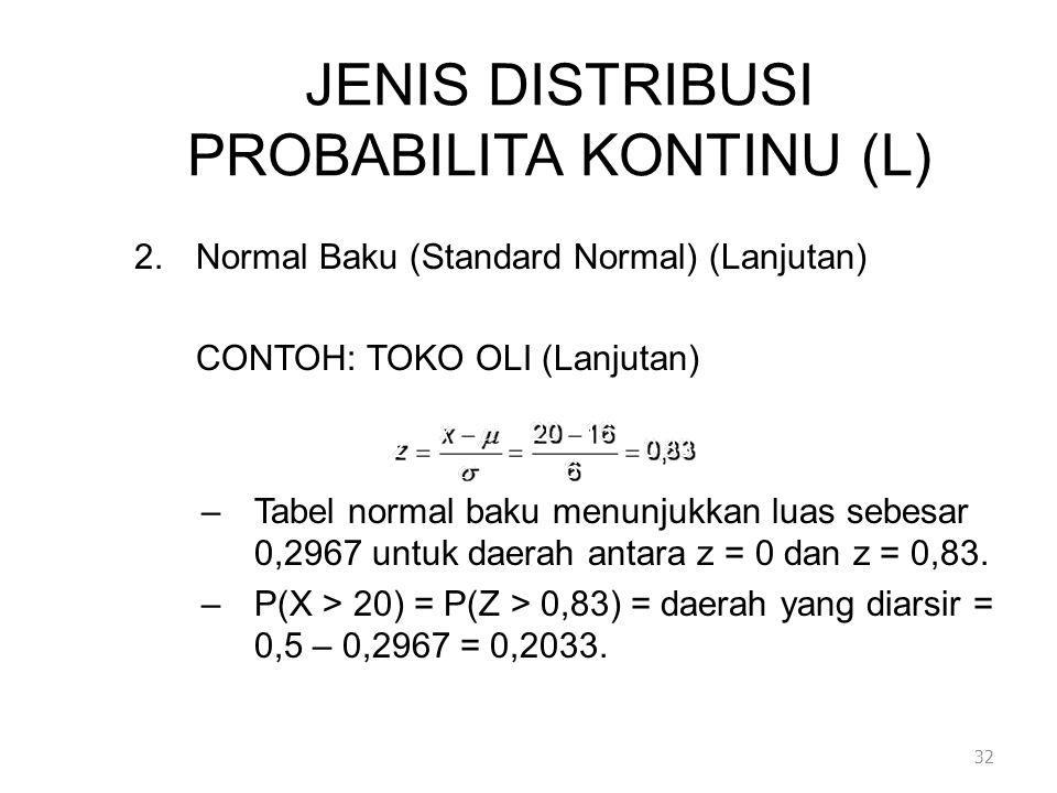JENIS DISTRIBUSI PROBABILITA KONTINU (L) 2.Normal Baku (Standard Normal) (Lanjutan) CONTOH: TOKO OLI (Lanjutan) –Tabel normal baku menunjukkan luas sebesar 0,2967 untuk daerah antara z = 0 dan z = 0,83.