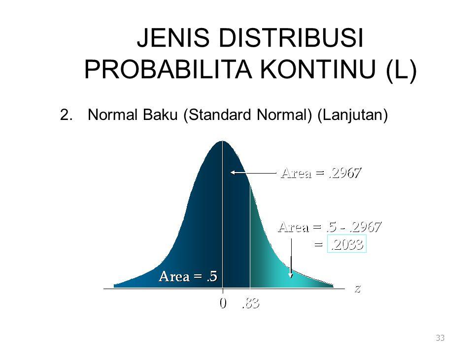 JENIS DISTRIBUSI PROBABILITA KONTINU (L) 2.Normal Baku (Standard Normal) (Lanjutan) 33