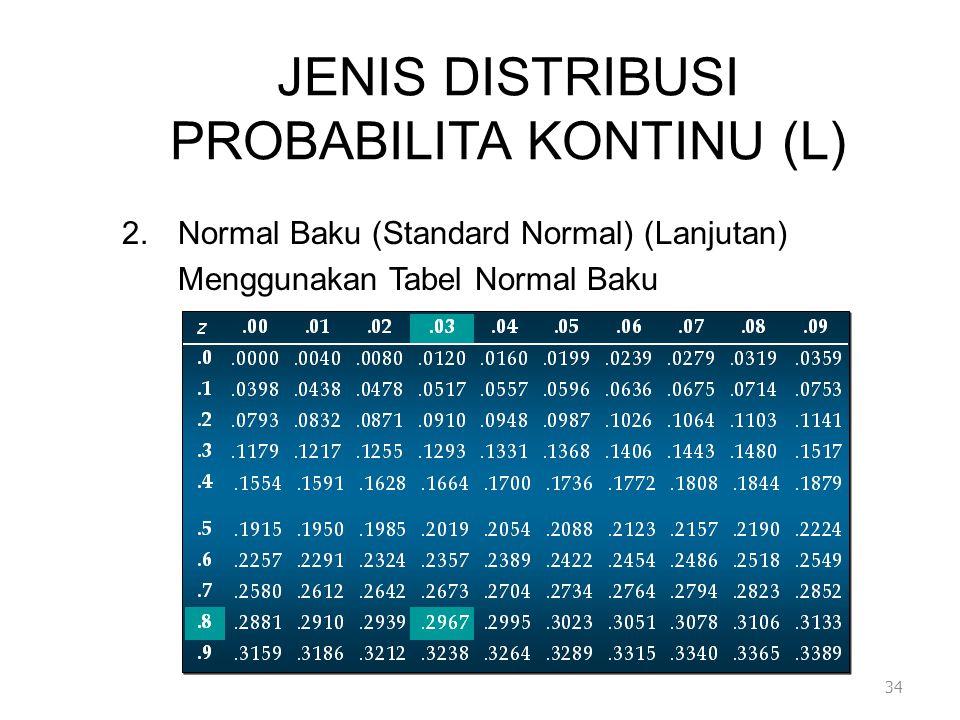 JENIS DISTRIBUSI PROBABILITA KONTINU (L) 2.Normal Baku (Standard Normal) (Lanjutan) Menggunakan Tabel Normal Baku 34