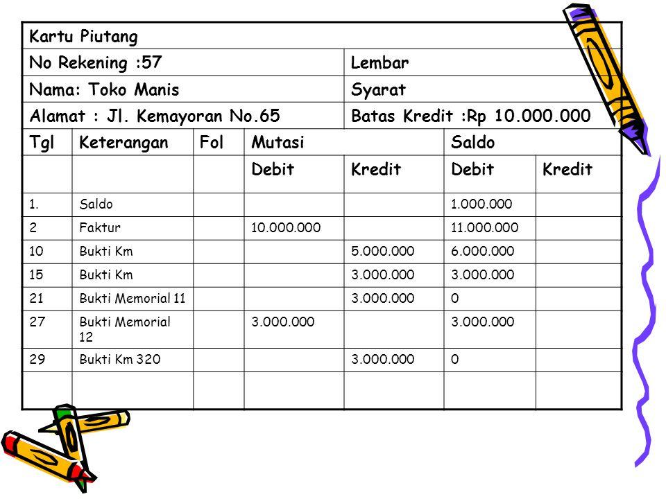 Kartu Piutang No Rekening :57Lembar Nama: Toko ManisSyarat Alamat : Jl.