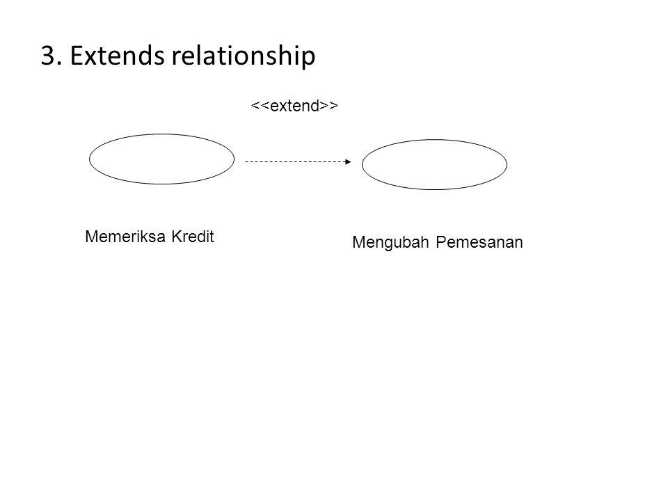 3. Extends relationship > Memeriksa Kredit Mengubah Pemesanan