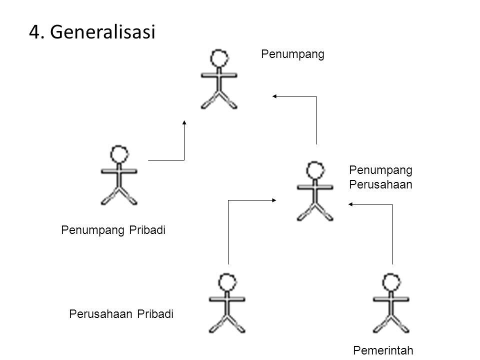 4. Generalisasi Penumpang Penumpang Pribadi Perusahaan Pribadi Penumpang Perusahaan Pemerintah