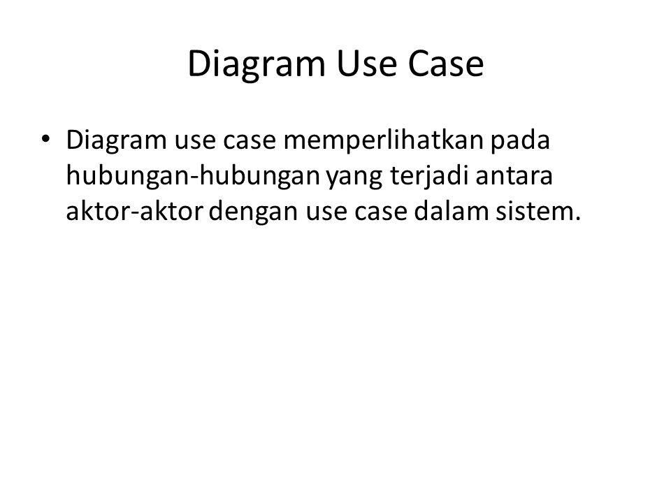 Diagram Use Case • Diagram use case memperlihatkan pada hubungan-hubungan yang terjadi antara aktor-aktor dengan use case dalam sistem.