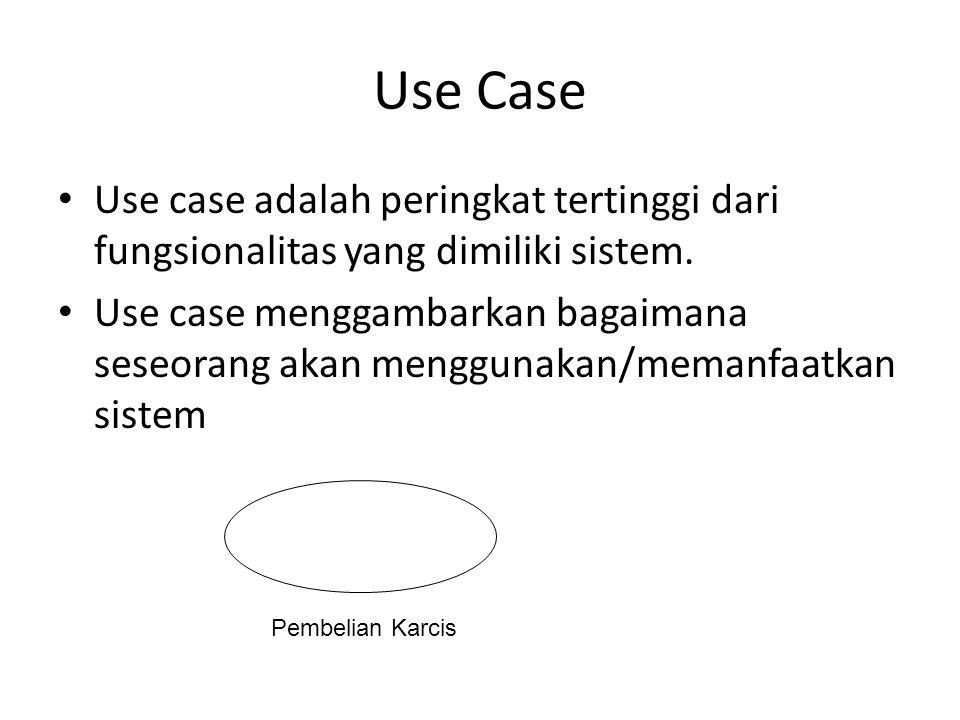 Use Case • Use case adalah peringkat tertinggi dari fungsionalitas yang dimiliki sistem. • Use case menggambarkan bagaimana seseorang akan menggunakan