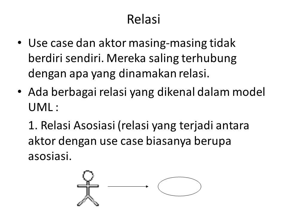 Relasi • Use case dan aktor masing-masing tidak berdiri sendiri. Mereka saling terhubung dengan apa yang dinamakan relasi. • Ada berbagai relasi yang