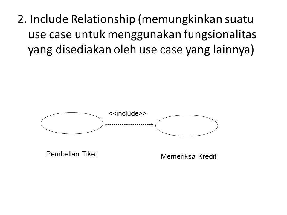 2. Include Relationship (memungkinkan suatu use case untuk menggunakan fungsionalitas yang disediakan oleh use case yang lainnya) > Pembelian Tiket Me