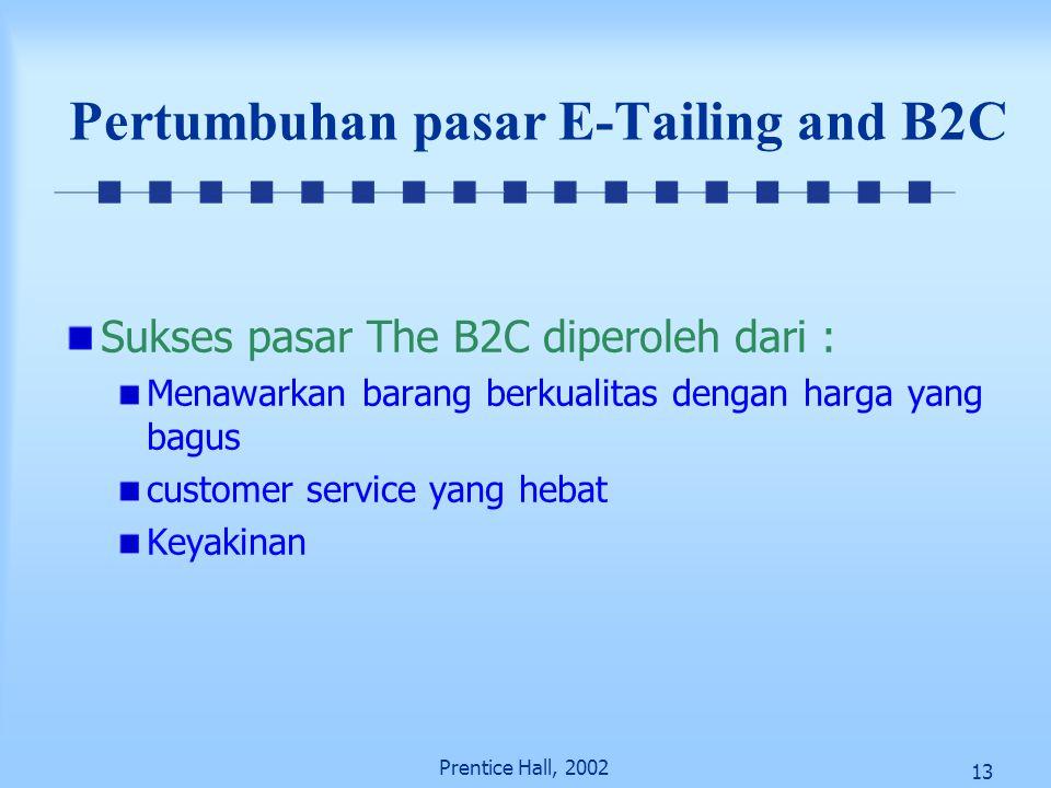 13 Prentice Hall, 2002 Pertumbuhan pasar E-Tailing and B2C Sukses pasar The B2C diperoleh dari : Menawarkan barang berkualitas dengan harga yang bagus