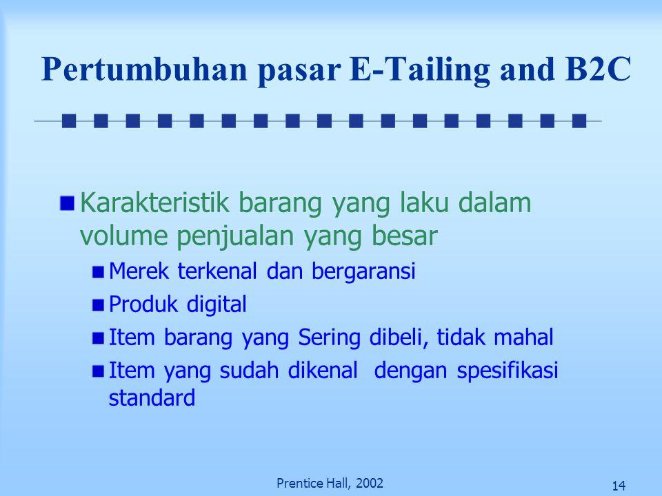 14 Prentice Hall, 2002 Pertumbuhan pasar E-Tailing and B2C Karakteristik barang yang laku dalam volume penjualan yang besar Merek terkenal dan bergara