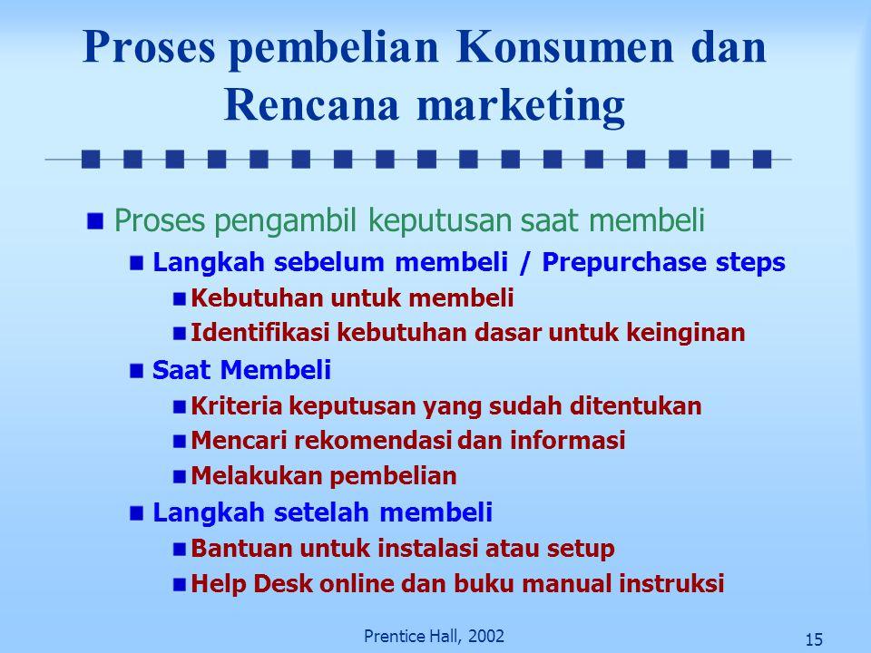 15 Prentice Hall, 2002 Proses pembelian Konsumen dan Rencana marketing Proses pengambil keputusan saat membeli Langkah sebelum membeli / Prepurchase s