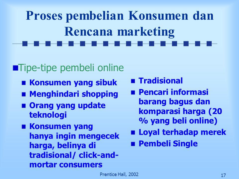 17 Prentice Hall, 2002 Proses pembelian Konsumen dan Rencana marketing Konsumen yang sibuk Menghindari shopping Orang yang update teknologi Konsumen y