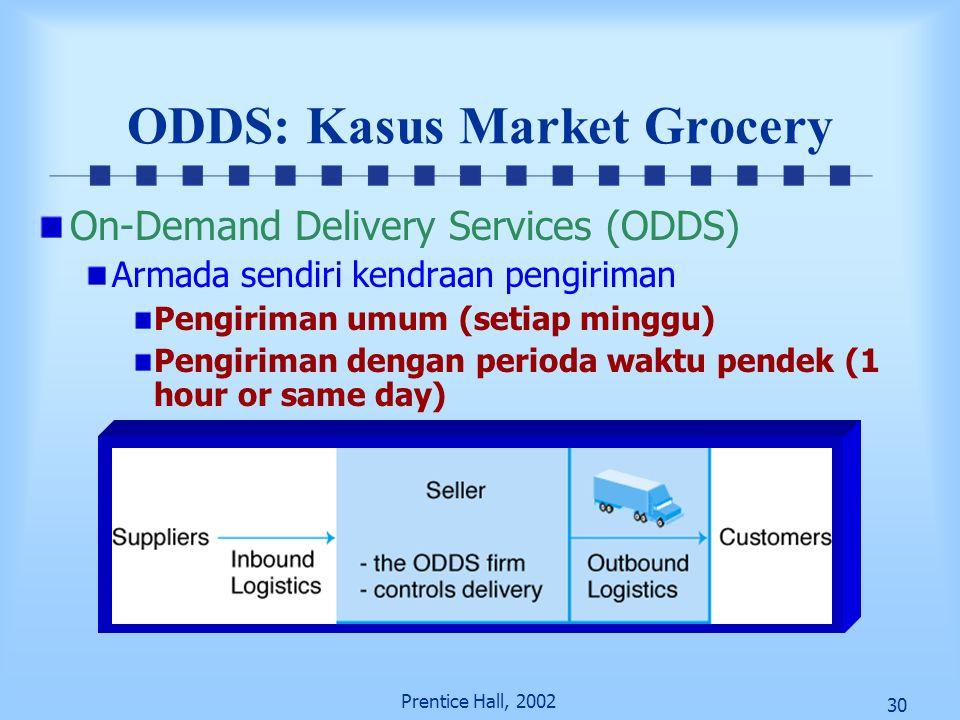30 Prentice Hall, 2002 ODDS: Kasus Market Grocery On-Demand Delivery Services (ODDS) Armada sendiri kendraan pengiriman Pengiriman umum (setiap minggu