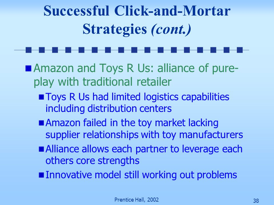 38 Prentice Hall, 2002 Successful Click-and-Mortar Strategies (cont.) Amazon and Toys R Us: alliance of pure- play with traditional retailer Toys R Us