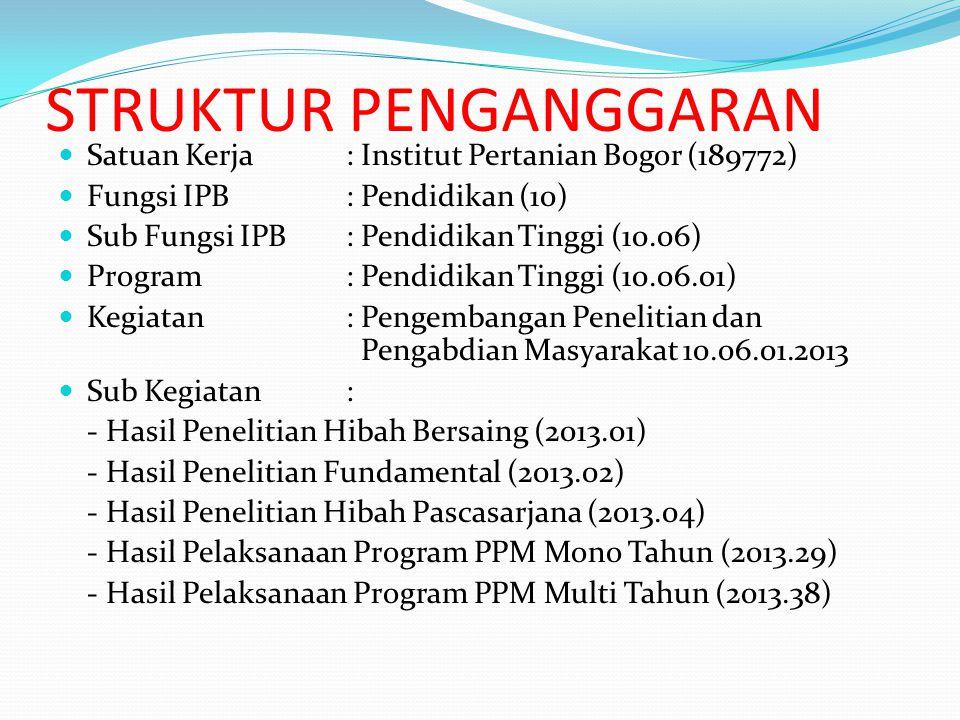STRUKTUR PENGANGGARAN  Satuan Kerja: Institut Pertanian Bogor (189772)  Fungsi IPB: Pendidikan (10)  Sub Fungsi IPB: Pendidikan Tinggi (10.06)  Program: Pendidikan Tinggi (10.06.01)  Kegiatan: Pengembangan Penelitian dan Pengabdian Masyarakat 10.06.01.2013  Sub Kegiatan : - Hasil Penelitian Hibah Bersaing (2013.01) - Hasil Penelitian Fundamental (2013.02) - Hasil Penelitian Hibah Pascasarjana (2013.04) - Hasil Pelaksanaan Program PPM Mono Tahun (2013.29) - Hasil Pelaksanaan Program PPM Multi Tahun (2013.38)