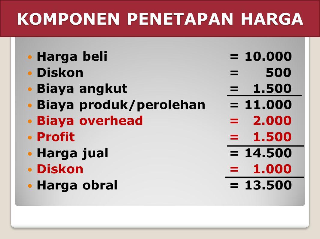 KOMPONEN PENETAPAN HARGA  Harga beli= 10.000  Diskon= 500  Biaya angkut= 1.500  Biaya produk/perolehan= 11.000  Biaya overhead= 2.000  Profit= 1
