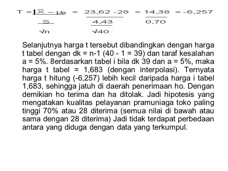 Selanjutnya harga t tersebut dibandingkan dengan harga t tabel dengan dk = n-1 (40 - 1 = 39) dan taraf kesalahan a = 5%. 8erdasarkan tabel i bila dk 3