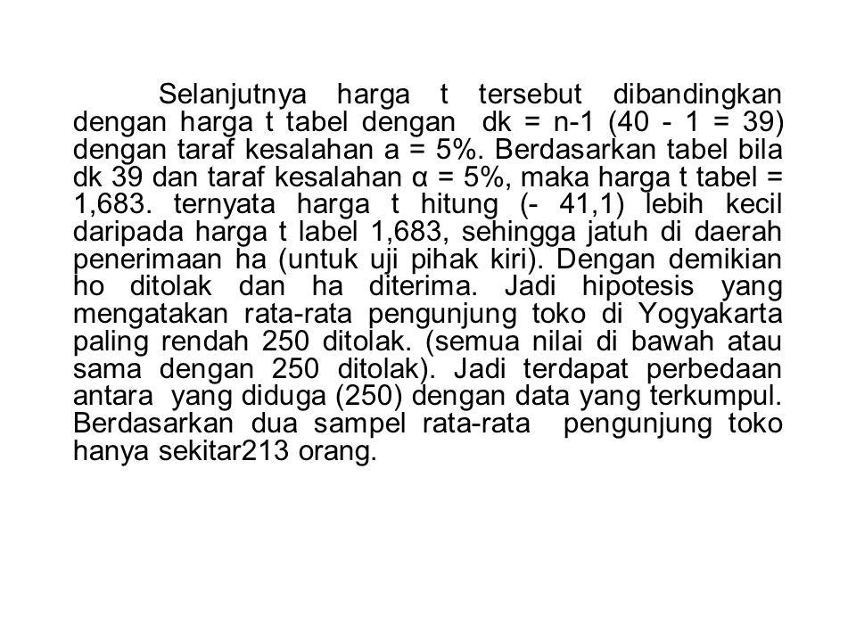 Selanjutnya harga t tersebut dibandingkan dengan harga t tabel dengan dk = n-1 (40 - 1 = 39) dengan taraf kesalahan a = 5%. Berdasarkan tabel bila dk
