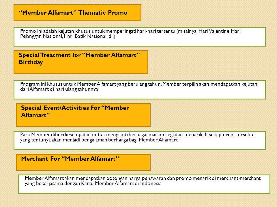 """Benefit of """"Member Alfa""""  HematKu dan Kalender Belanja Program ini adalah program khusus Member Alfamart, dimana member akan mendapatkan potongan har"""