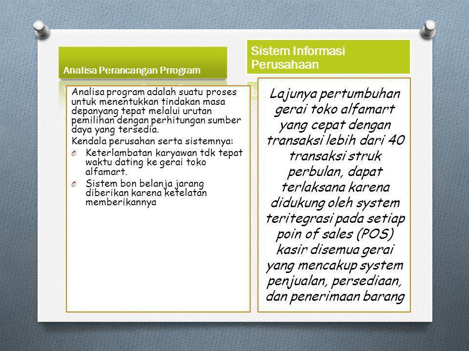 O kalangan masyarakat di Indonesia yang ingin memberikan kemudahan kepada konsumen dengan ada di dekat lingkunya.strategi pemasarannya diintegritasiny