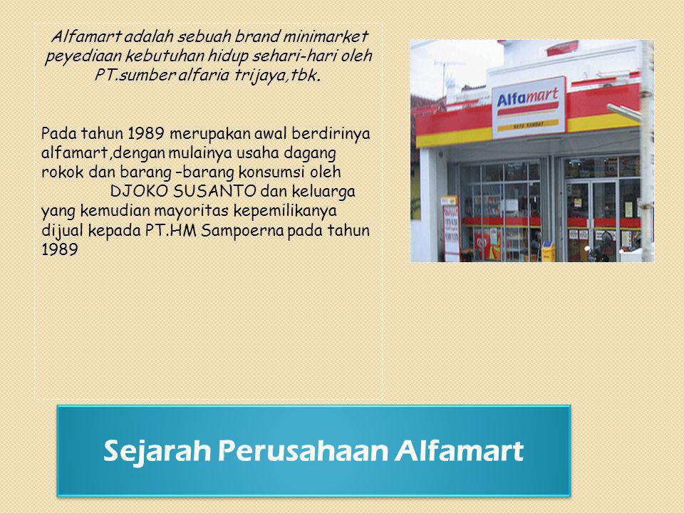 Sejarah Perusahaan Alfamart Alfamart adalah sebuah brand minimarket peyediaan kebutuhan hidup sehari-hari oleh PT.sumber alfaria trijaya,tbk.