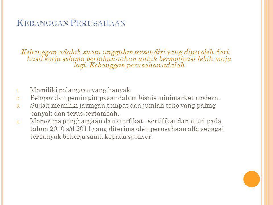 S IKLUS P ERMINTAAN B ARANGC  Barang yang sudah terjual selama satu hari.