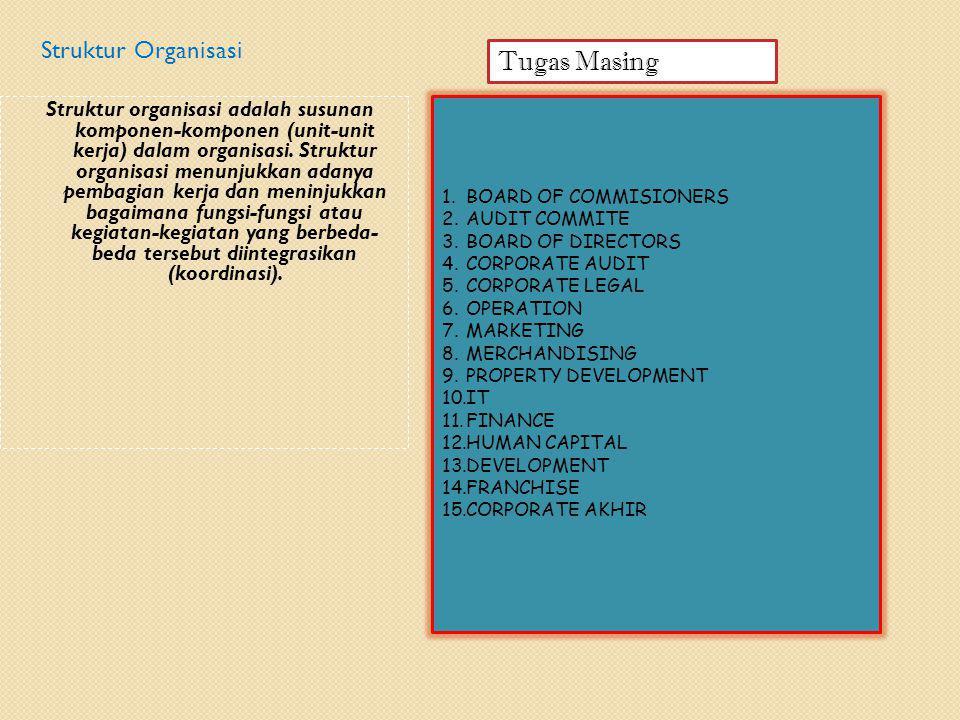 Struktur Organisasi Struktur organisasi adalah susunan komponen-komponen (unit-unit kerja) dalam organisasi.