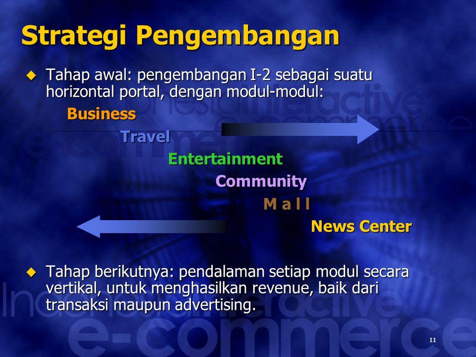 11 Strategi Pengembangan  Tahap awal: pengembangan I-2 sebagai suatu horizontal portal, dengan modul-modul: BusinessTravelEntertainmentCommunity M a l l News Center  Tahap berikutnya: pendalaman setiap modul secara vertikal, untuk menghasilkan revenue, baik dari transaksi maupun advertising.