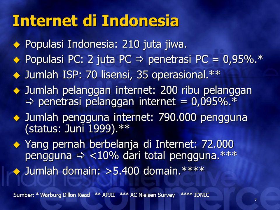 7 Sumber: * Warburg Dillon Read ** APJII *** AC Nielsen Survey **** IDNIC Internet di Indonesia  Populasi Indonesia: 210 juta jiwa.  Populasi PC: 2