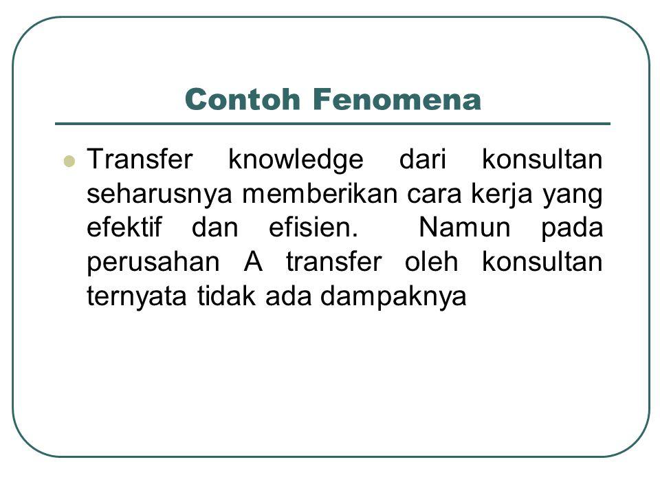 Contoh Fenomena  Transfer knowledge dari konsultan seharusnya memberikan cara kerja yang efektif dan efisien. Namun pada perusahan A transfer oleh ko