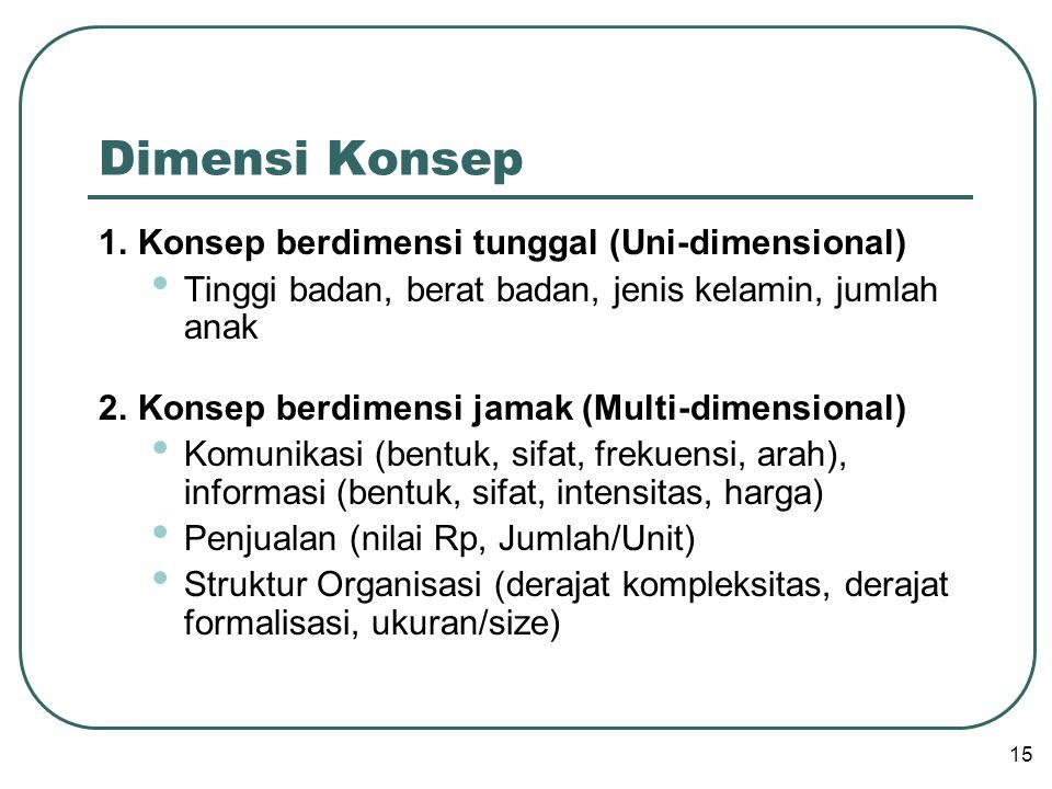 Dimensi Konsep 1.Konsep berdimensi tunggal (Uni-dimensional) • Tinggi badan, berat badan, jenis kelamin, jumlah anak 2.Konsep berdimensi jamak (Multi-dimensional) • Komunikasi (bentuk, sifat, frekuensi, arah), informasi (bentuk, sifat, intensitas, harga) • Penjualan (nilai Rp, Jumlah/Unit) • Struktur Organisasi (derajat kompleksitas, derajat formalisasi, ukuran/size) 15
