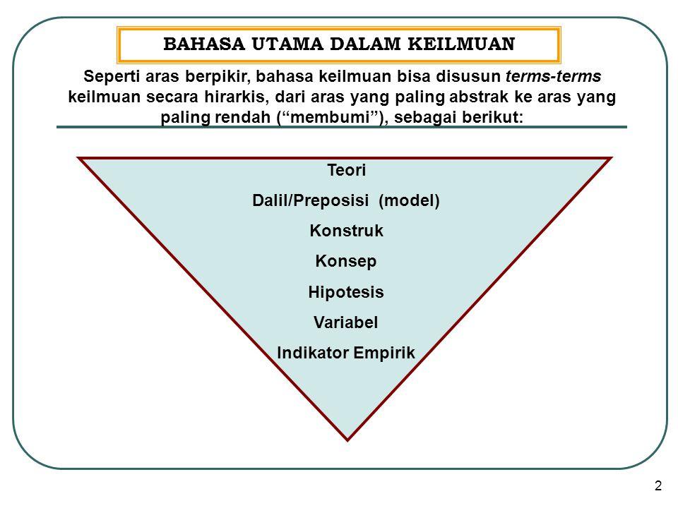Struktur Konsep Fenomena Konsep i.e.1i.e.2i.e.3 13
