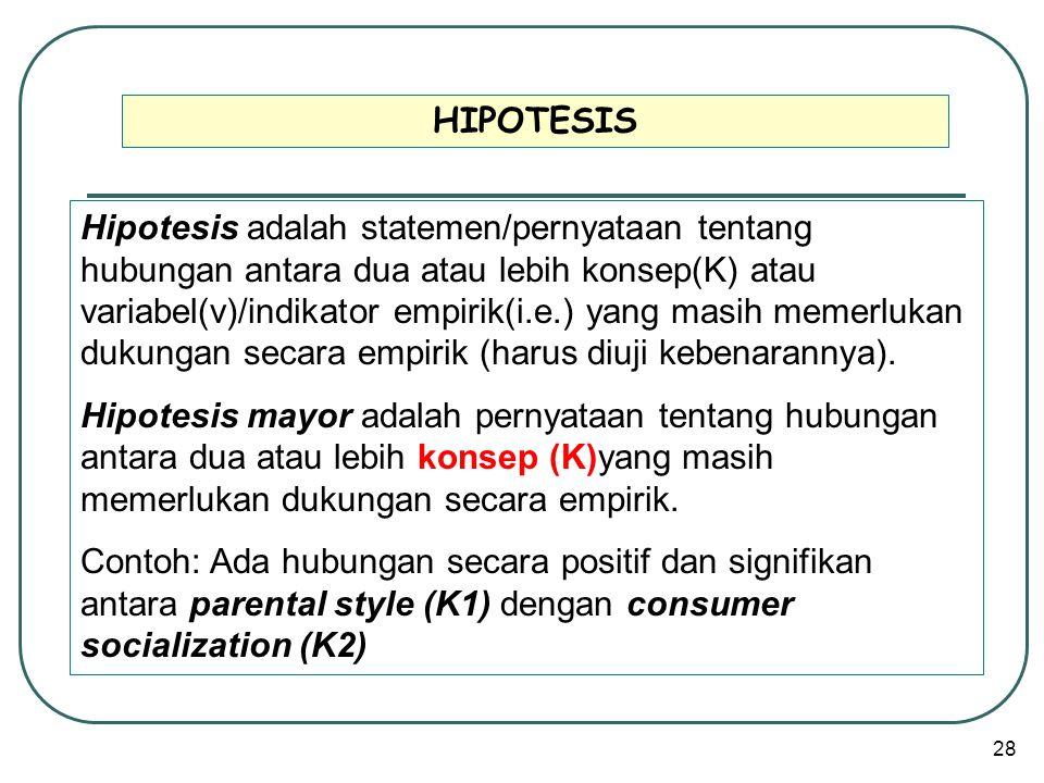 Hipotesis adalah statemen/pernyataan tentang hubungan antara dua atau lebih konsep(K) atau variabel(v)/indikator empirik(i.e.) yang masih memerlukan d