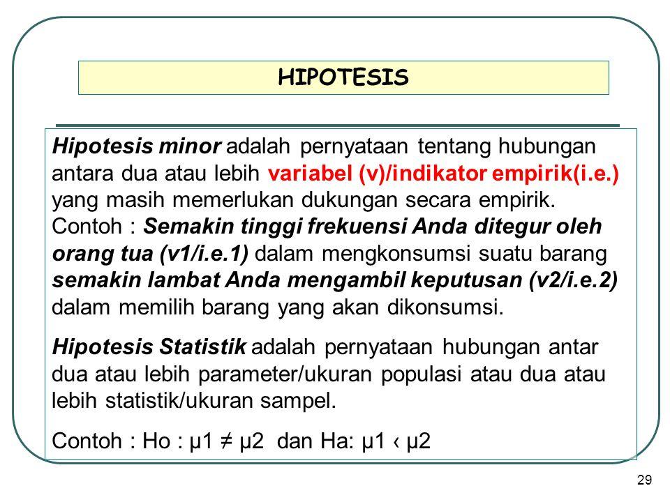 Hipotesis minor adalah pernyataan tentang hubungan antara dua atau lebih variabel (v)/indikator empirik(i.e.) yang masih memerlukan dukungan secara em