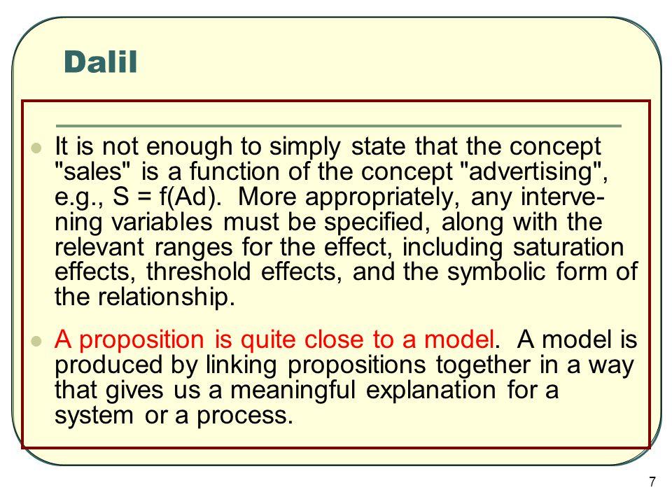 Indikator Empirik  Indikator: attribute, yaitu besaran riil yang dapat dengan mudah ditangkap indera, atau bersifat dapat diamati (observable) secara langsung dan digunakan untuk mengukur suatu variabel/konsep yang digunakan dalam penelitian.
