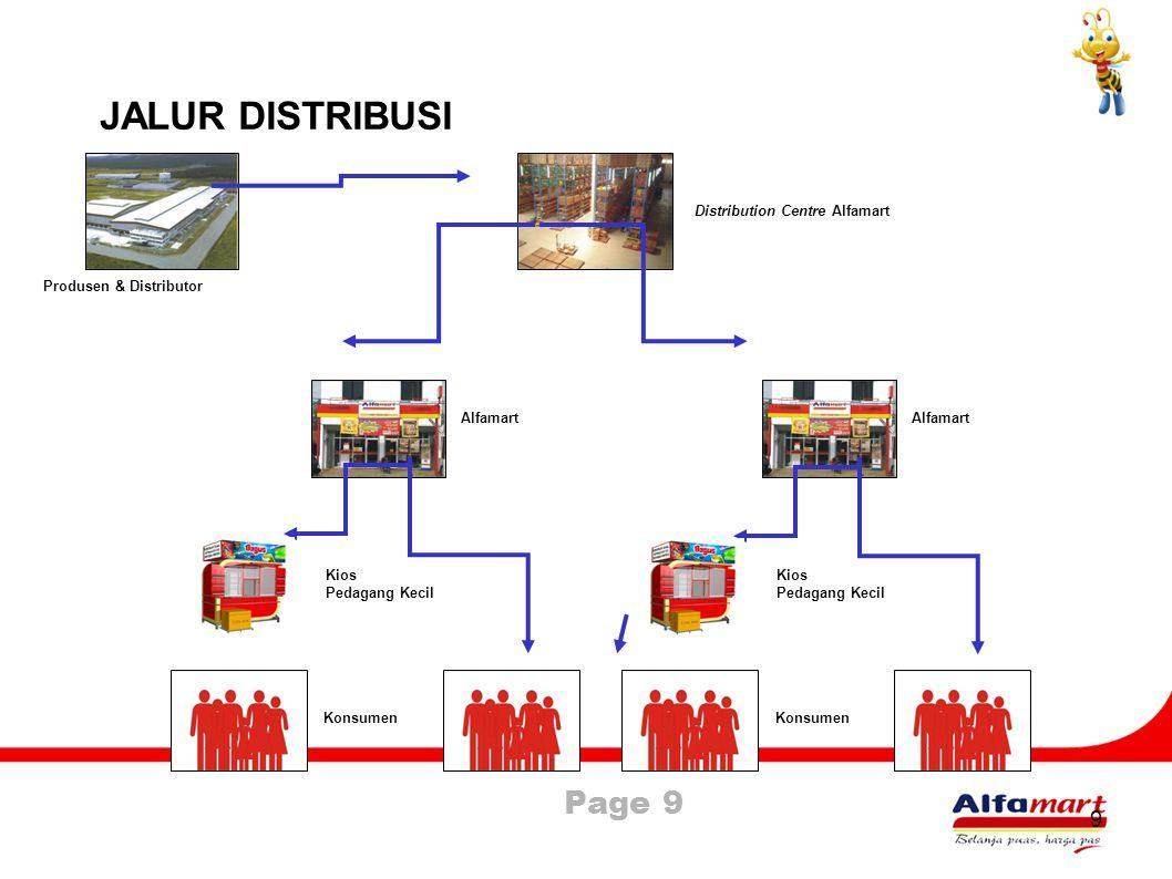 Page 9 9 JALUR DISTRIBUSI Produsen & Distributor Distribution Centre Alfamart Alfamart Kios Pedagang Kecil Konsumen Alfamart Kios Pedagang Kecil Konsu