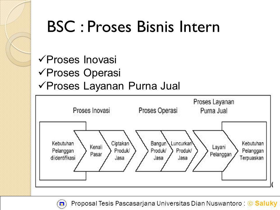BSC : Proses Bisnis Intern  Proses Inovasi  Proses Operasi  Proses Layanan Purna Jual Proposal Tesis Pascasarjana Universitas Dian Nuswantoro :  S